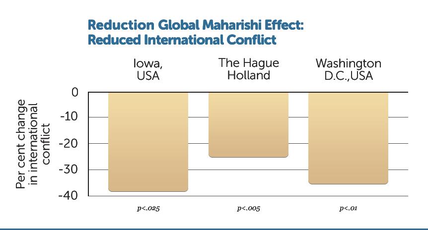 D17-Redc-Intl-Conflict-(Glo
