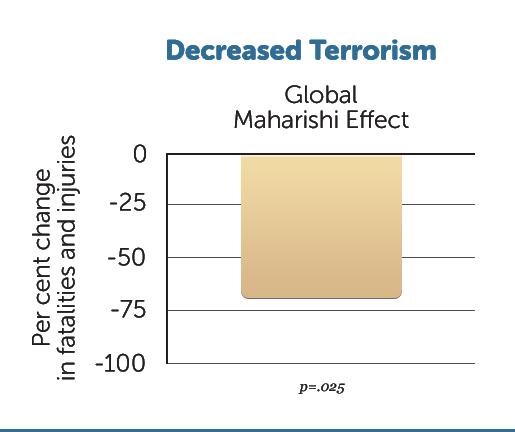 D18-Decreasd-Terrorism-(Glo
