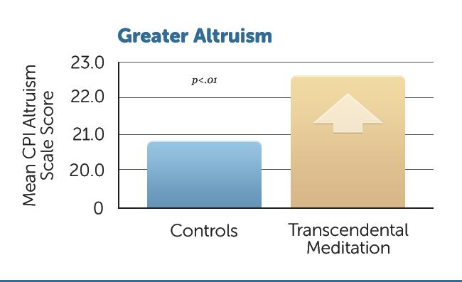 E32-Greater-Altruism