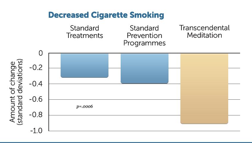 H11-Decreased-smoking-meta
