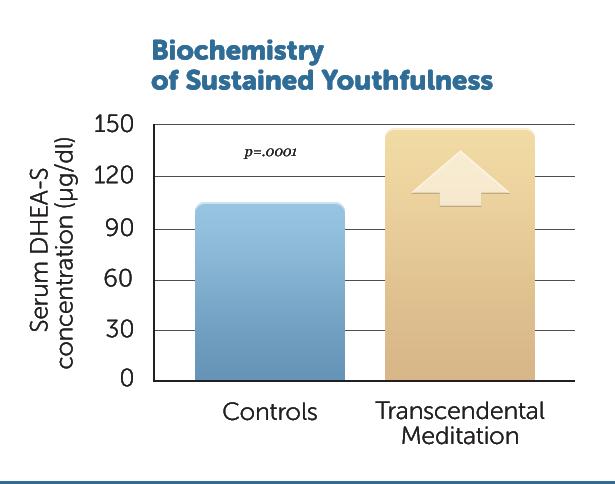 H22-Biochemistry-Youthfu