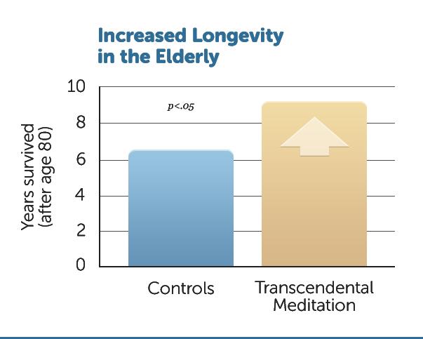 H24-Longevity-elderly-foll