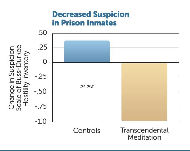 R13-Dec-Suspicion-Prison