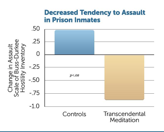 R16-Dec-Assault-Prison