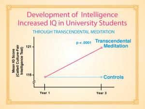 Transcending   and intelligence growth - Transcendental Meditation
