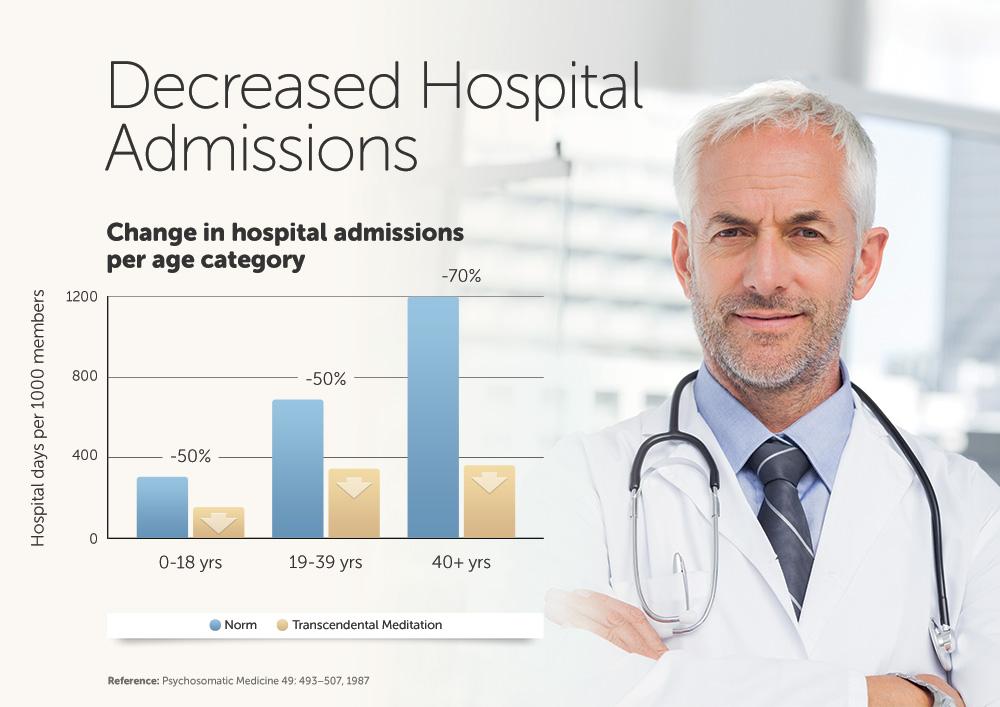 posterA2-7-hospitaladmission-06