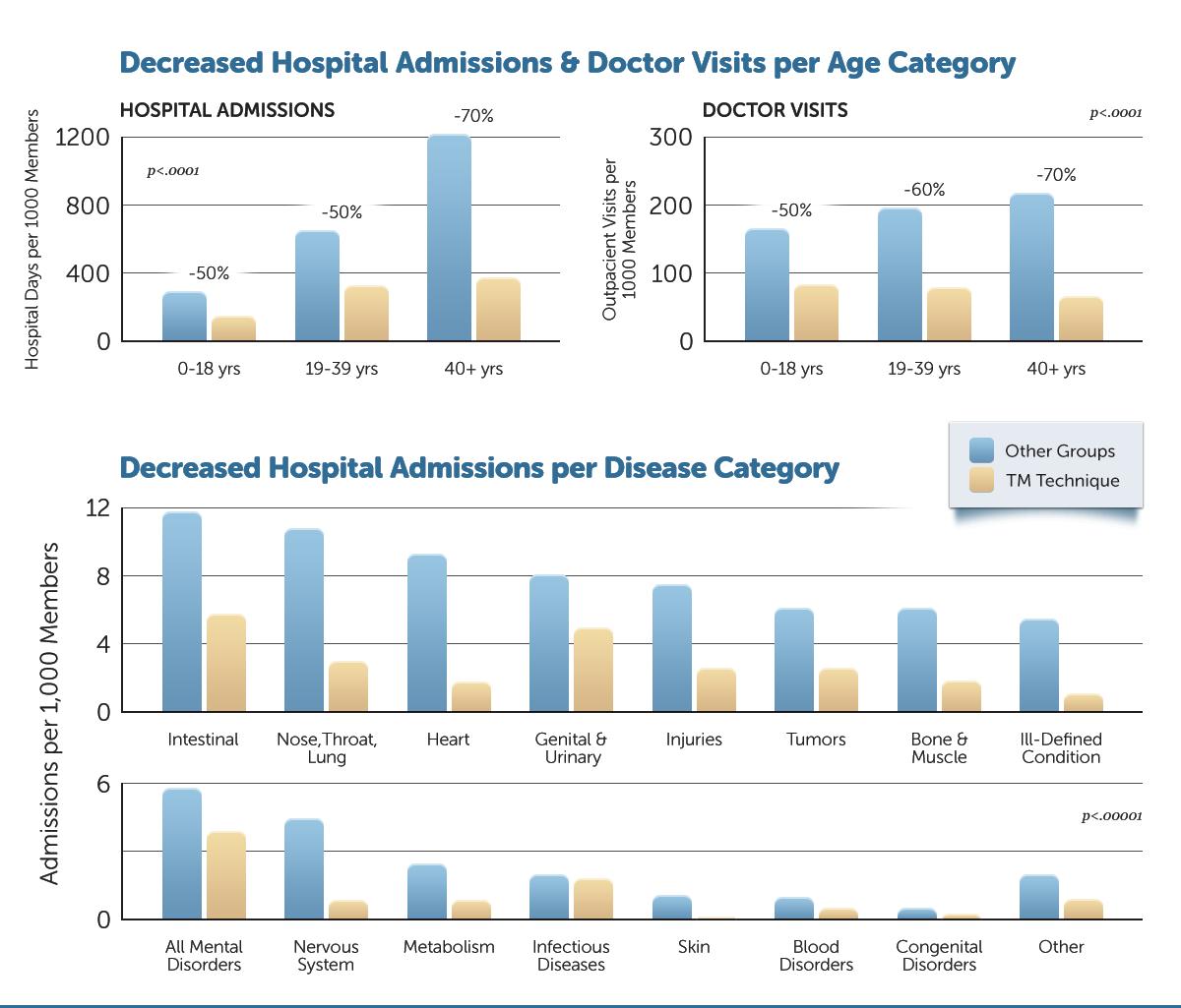hospital-admissions1